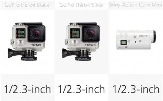 Action camera sensor size comparison (row 1)