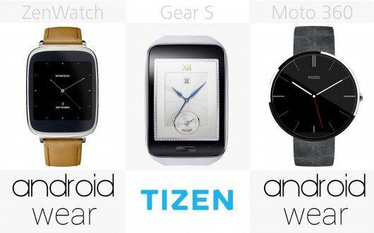 Phần mềm Zenwatch, Gear S, Moto 360