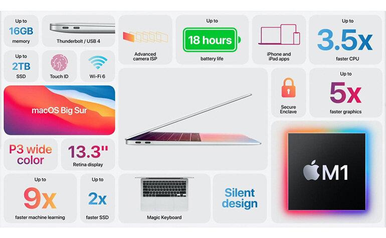 giá macbook m1