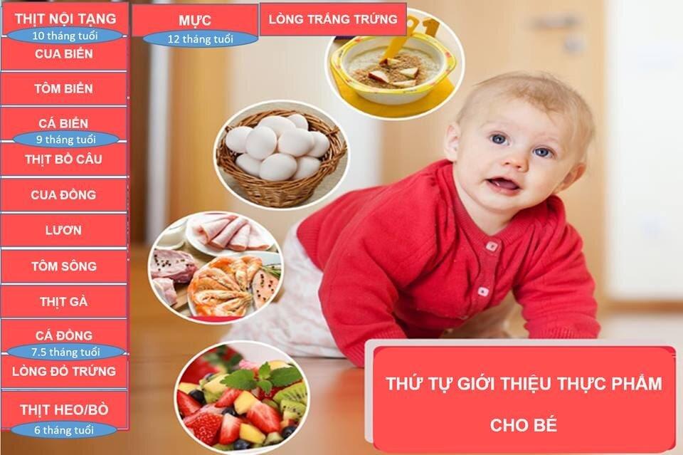 Gợi ý các món ăn dặm cho trẻ nhỏ