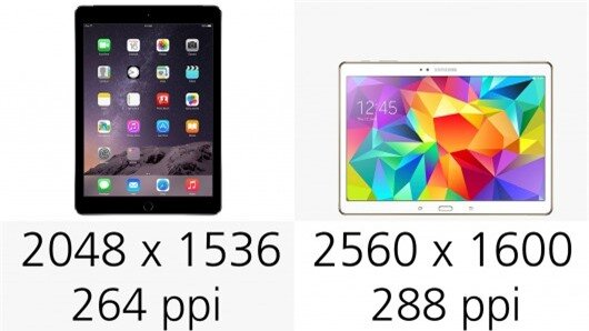 Display resolution (and pixel density)