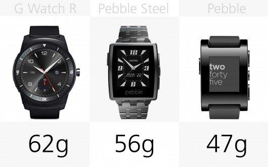 Trọng lượng của G Watch R, Pebble Steel, Pebble. Nguồn Internet
