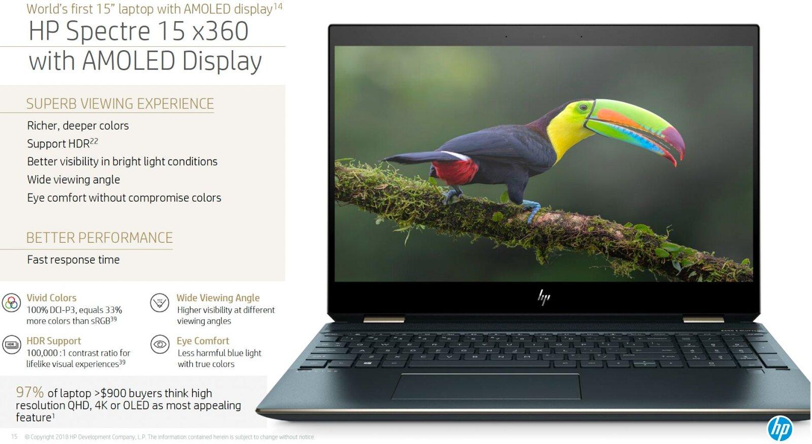 HP Spectre X360 mang lại trải nghiệm hình ảnh chất lượng, sắc nét