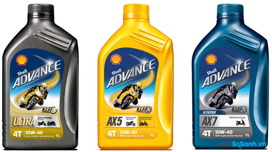 Chọn đúng loại dầu nhớt cho xe của mình là điều hết sức cần thiết