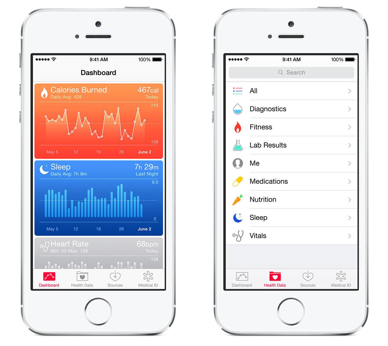 Healthkit của Apple