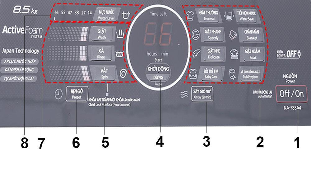 Bảng điều khiển dòng máy giặt Panasonic