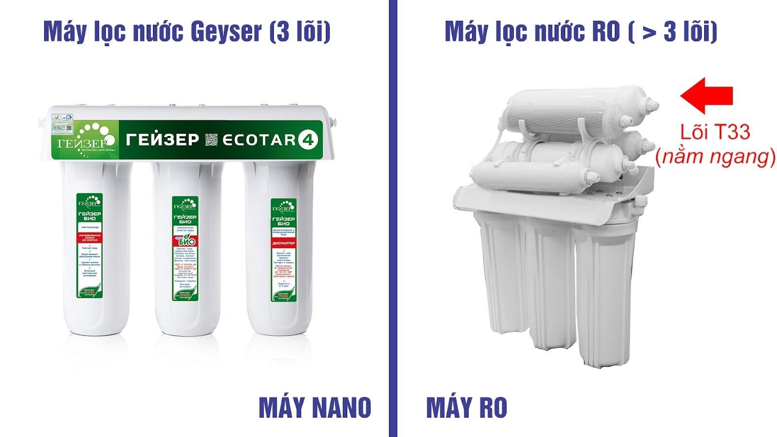 Máy lọc nước RO và Nano