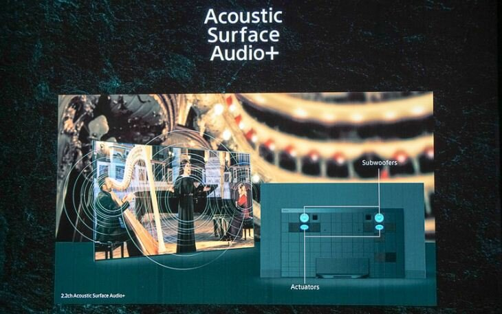 công nghệ Acoustic Surface Audio +