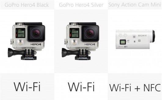 Action camera wireless comparison (row 1)