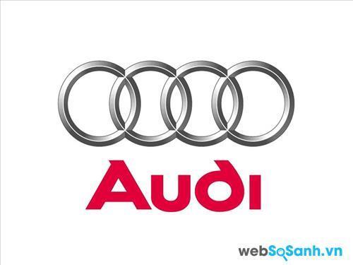 Xem giá xe ô tô Audi