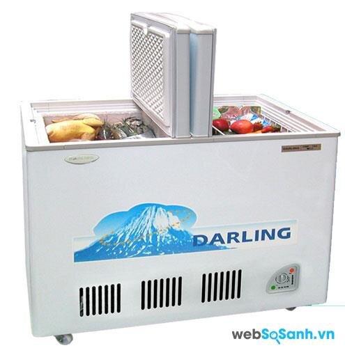 Điều khiển nhiệt độ tủ tùy thuộc vào lượng thực phẩm bên trong để tiết kiệm điện (nguồn: internet)