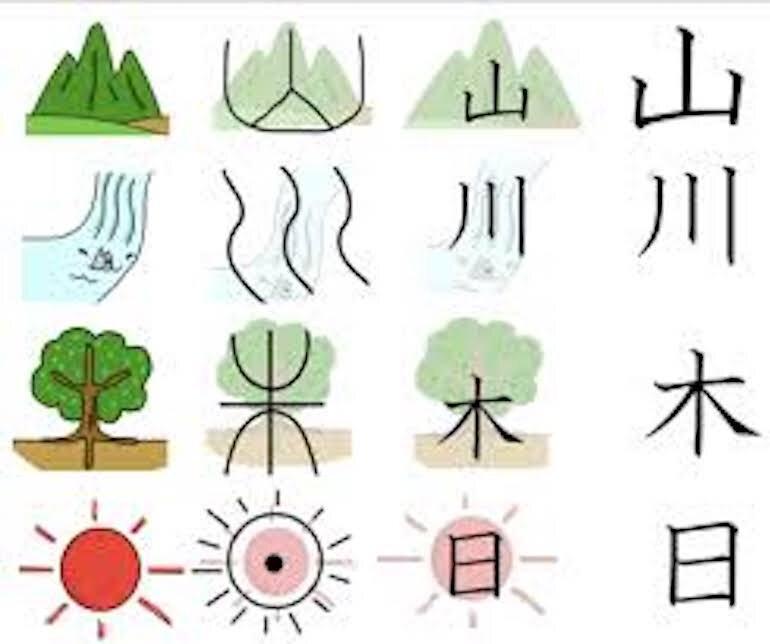 Hãy liên tưởng nhiều hơn khi học chữ Kanji