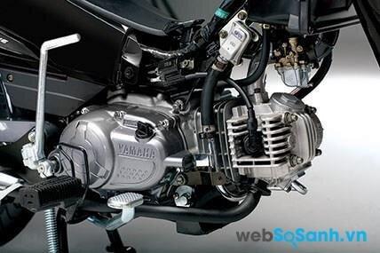 Động cơ trên Yamaha Sirius