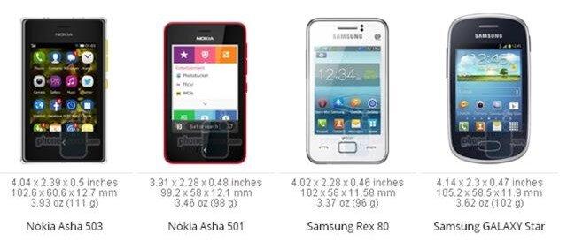 Nokia Asha 503 đọ dáng cùng các đối thủ cùng trang lứa