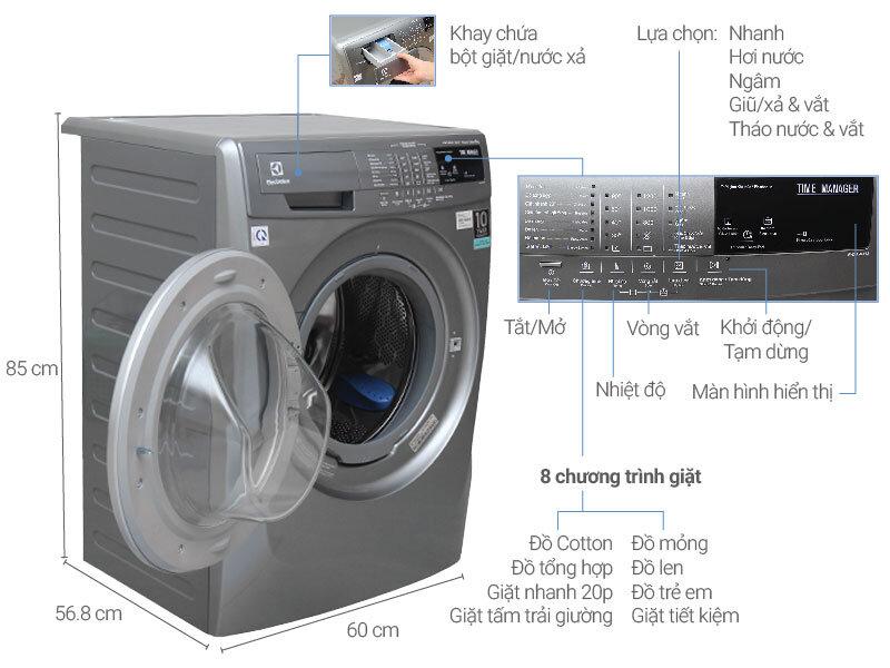 Máy giặt Electrolux Inverter