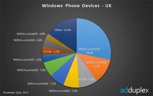 wp-devices-uk-5575-1385630754.jpg