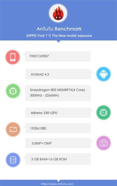 Oppo Find 7 có tới 2 tùy chọn độ phân giải màn hình