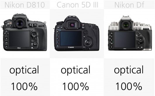 Big optical viewfinders are available on these full frame DSLRs