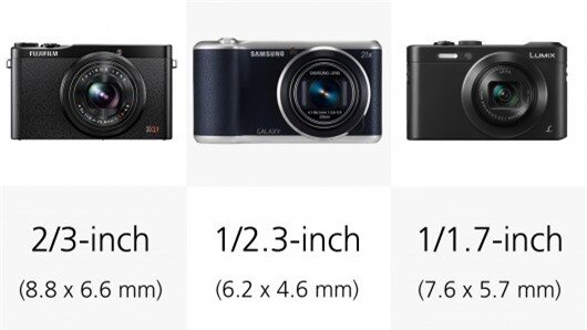 The Fujifilm XQ1 and Panasonic LF1 use 2/3-inch and 1/1.7-inch sensors which are still lar...