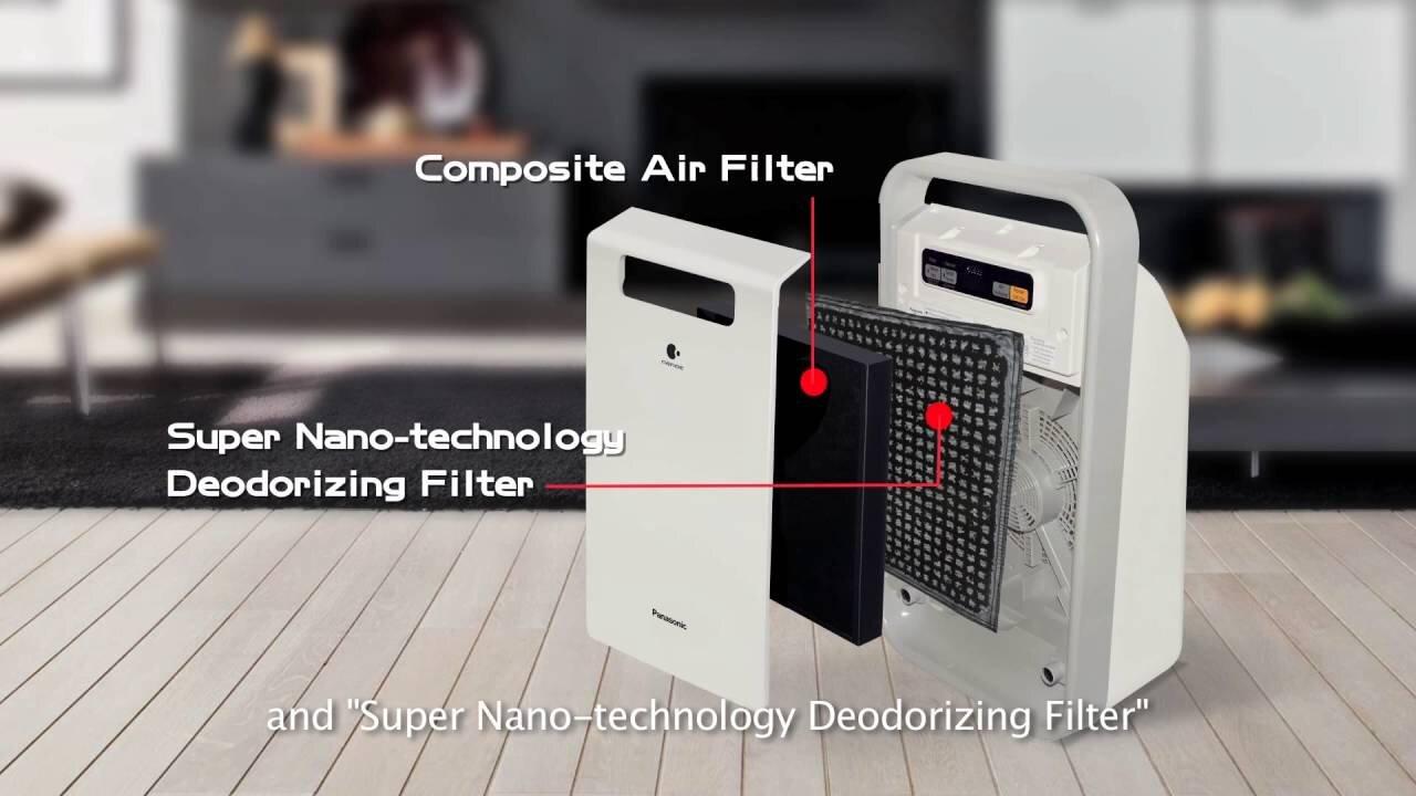 Máy lọc không khí giúp gia đình bạn luôn được ở trong môi trường an toàn, ít độc hại