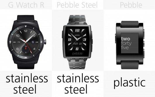 Vật liệu kết cấu thân đồng hồ. Nguồn Internet