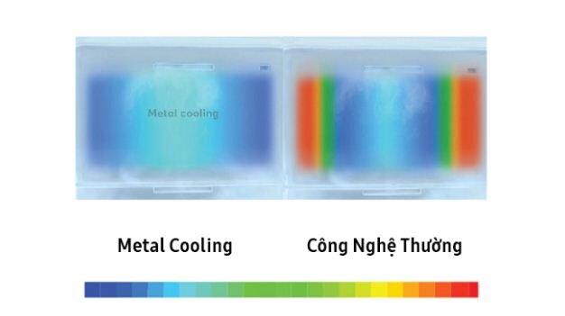 Công nghệ Metal Cooling - Giúp ổn định và phục hồi nhiệt độ