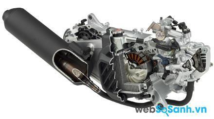 Động cơ phun xăng điện tử FI