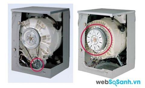 Máy giặt sử dụng động cơ dẫn động gián tiếp và trực tiếp