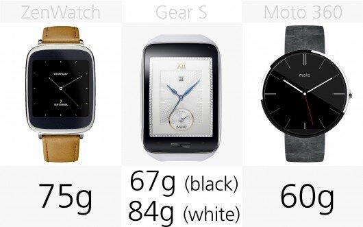 Trọng lượng của ZenWatch, Gear S, Moto 360. Nguồn Internet