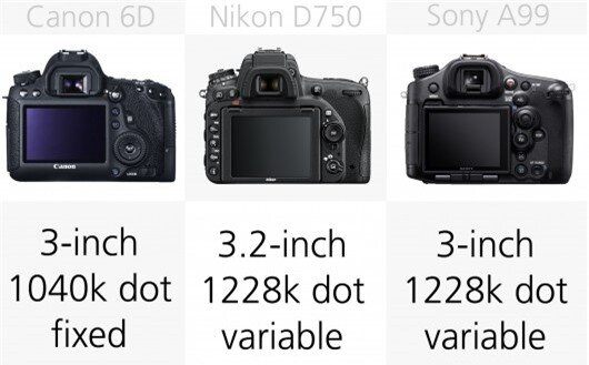 The Nikon D750 and Sony A99 are the only cameras here to feature monitors which can be ang...