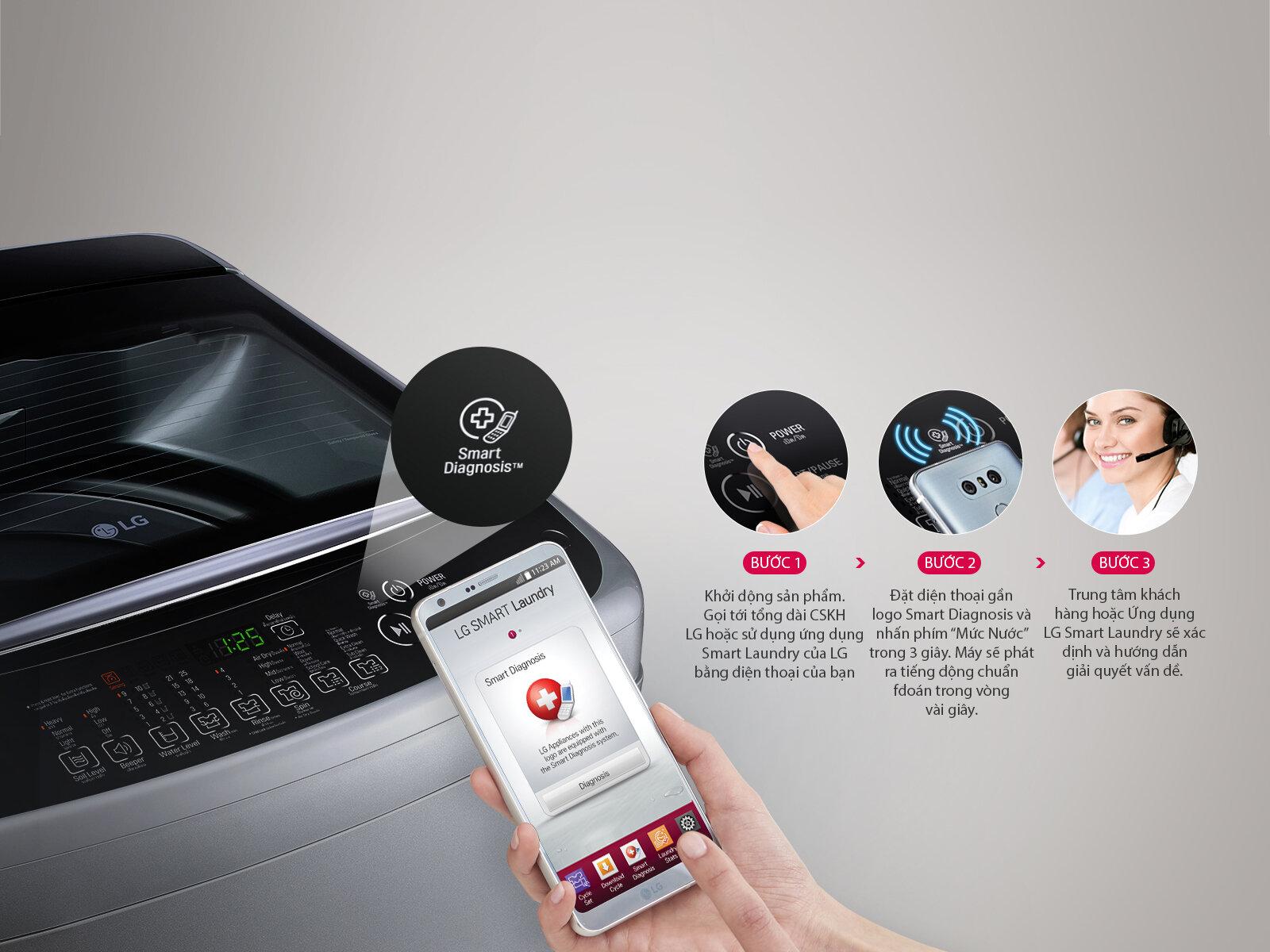 Bảng điều khiển trên máy giặt LG cửa trên