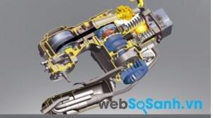 Động cơ phun xăng điện tử