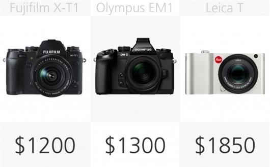 High-end mirrorless camera price comparison (row 1)