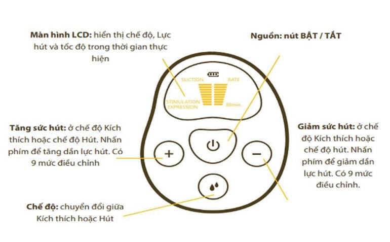 Cấu tạo máy hút sữa điện Yoomi
