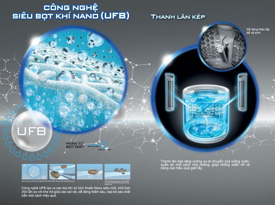 Công nghệ UFB siêu bọt khí đánh bật mọi vết bẩn