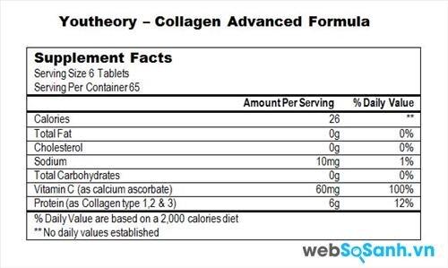 thành phần Youtheory Collagen Advanced