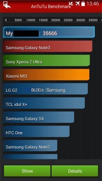 Galaxy S5 sẽ có camera 16MP 1