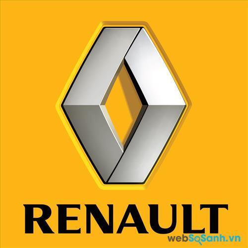 Xem giá xe ô tô Renault