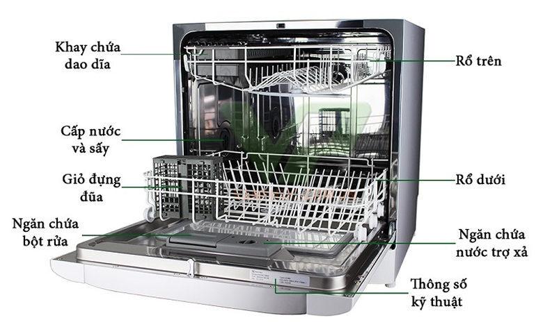 máy rửa chén bát