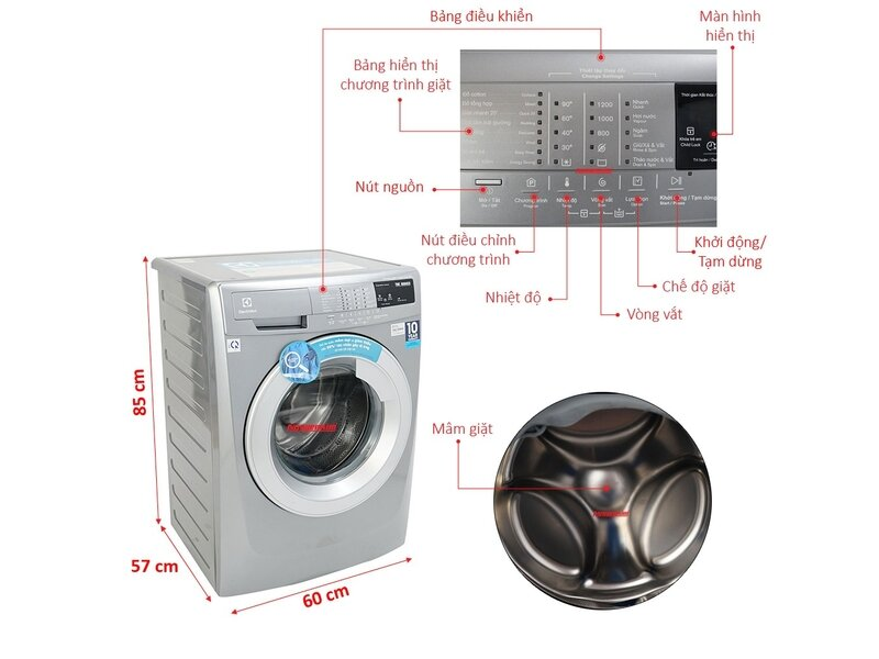 Cách chọn chu trình giặt