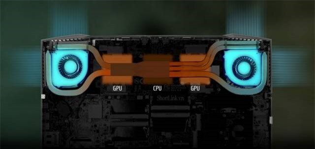 Thermal+ Cooling Technology Aorus X7