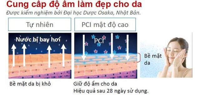Những lợi ích khi có máy lọc không khí tạo ẩm trong gia đình