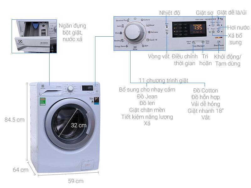 Cách chọn chương trình giặt