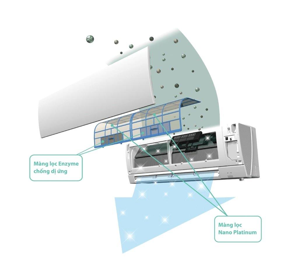 Máy lạnh Mitsubishi Heavy Electric MSZ-HL35VA – 1.5HP, 2 chiều