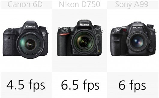 Most of the full frame DSLRs in our comparison have comparable speeds of between 4.5 and 6...