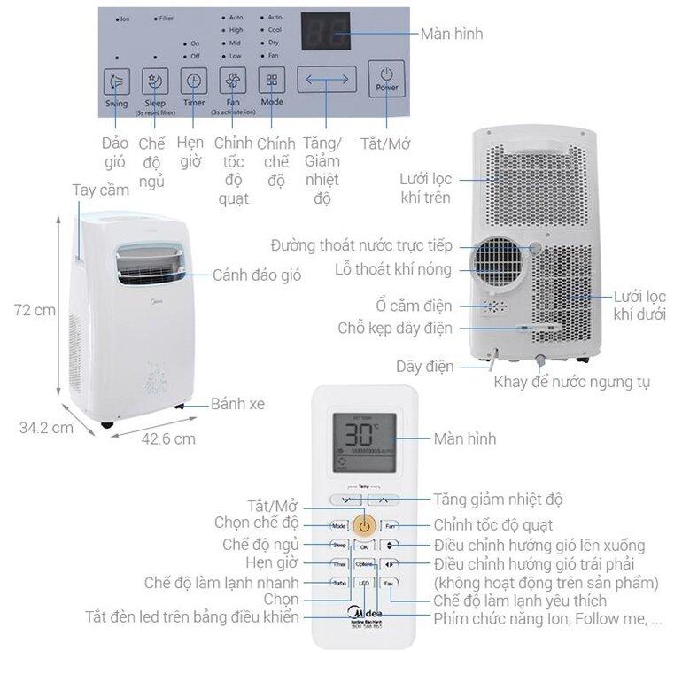 tính năng trên máy lạnh di động midea