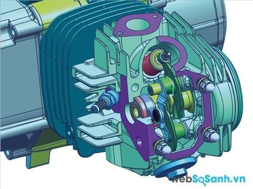 Động cơ trên SYM Galaxy Sport
