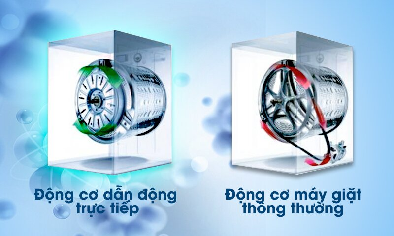 Khác biệt giữa cơ chế hoạt động của máy giặt Inverter và máy giặt thông thường