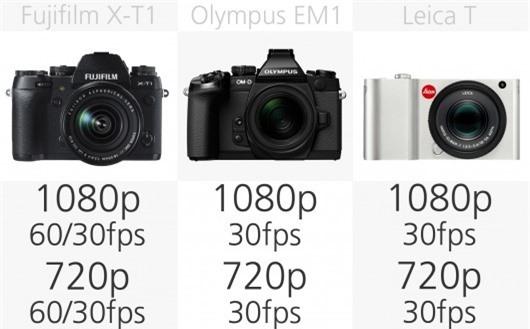High-end mirrorless camera video comparison (row 1)