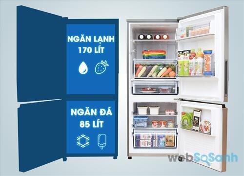 tủ lạnh panasonic inverter